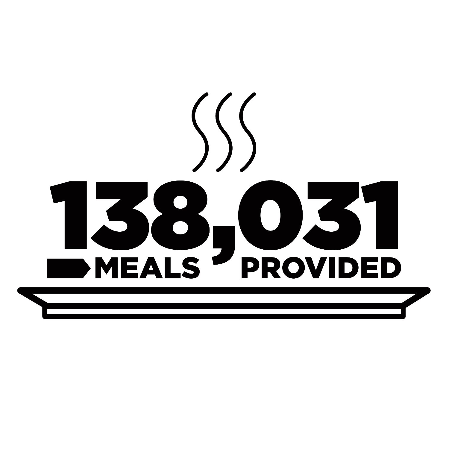Meals Provided