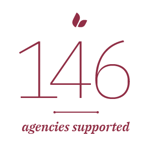 146 Agencies Supported