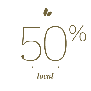 50% Local Stat