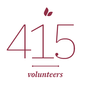 415 Volunteers Stat