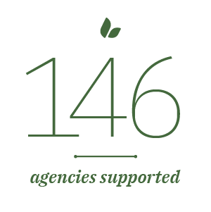 146 Agencies Supported Stat